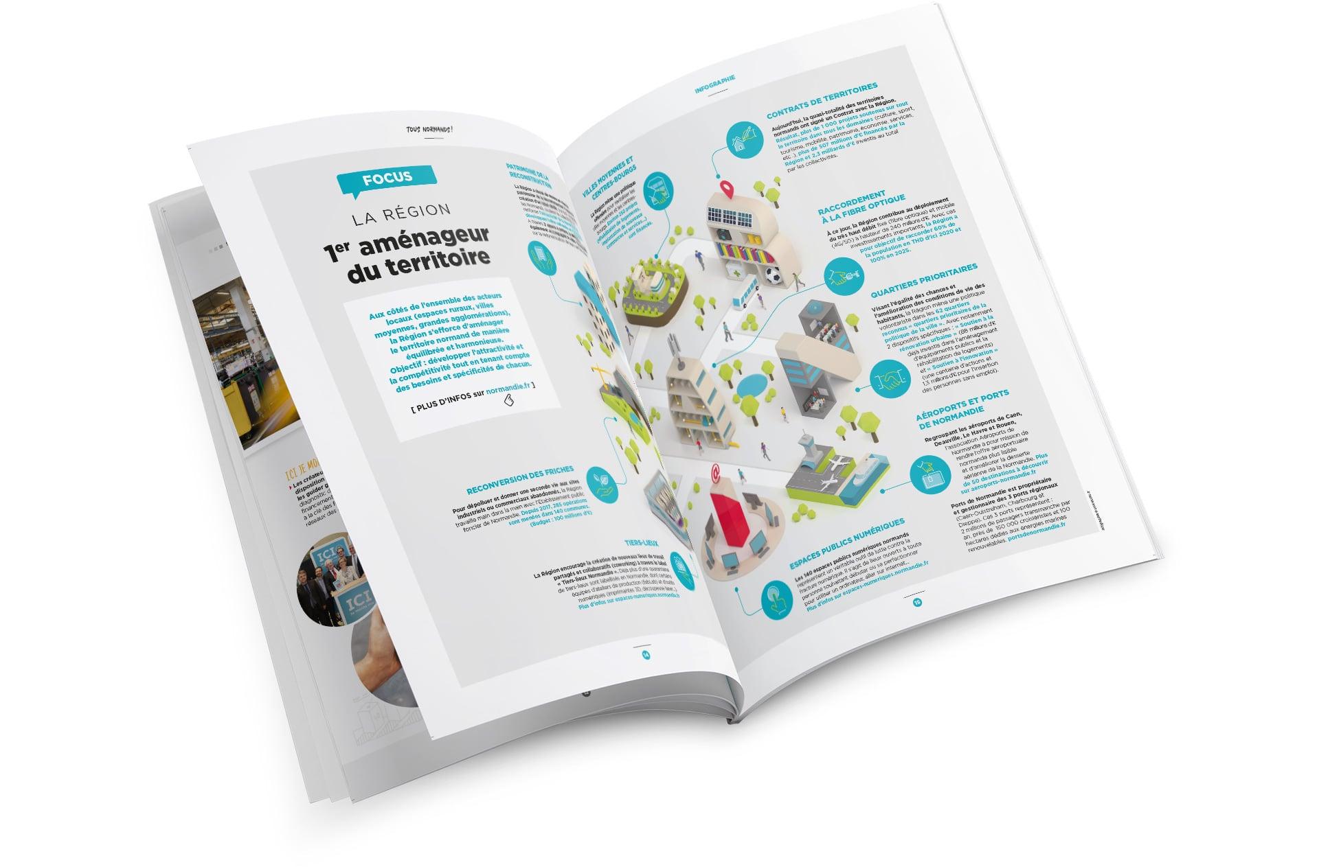 Magazine tous Normands pour la Région Normandie